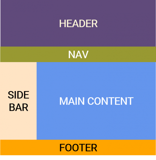 Template A Layout